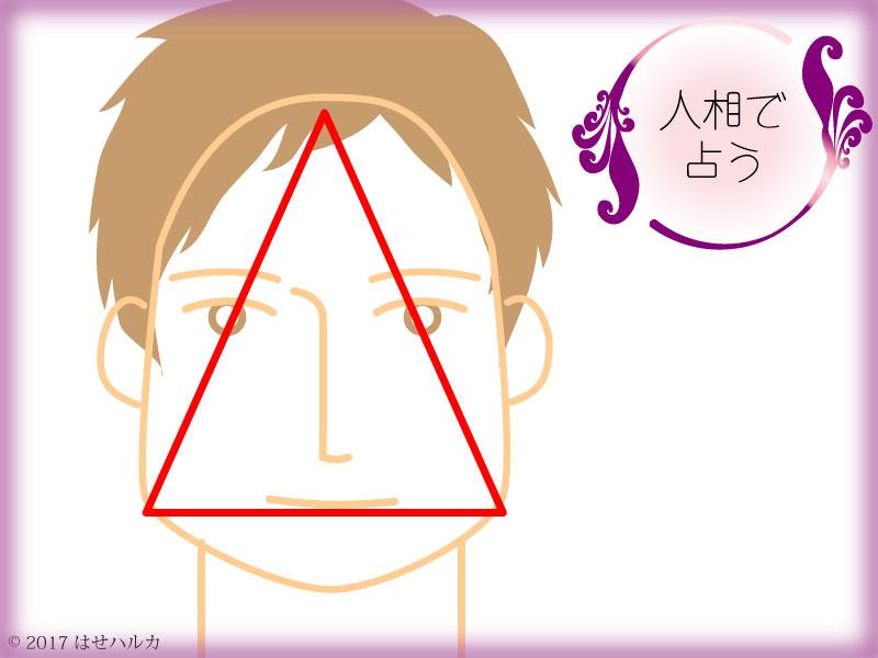 三角形の人相は将来に期待